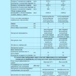 Разрешение на ввод в эксплуатацию ЖК Днепропетровская 37